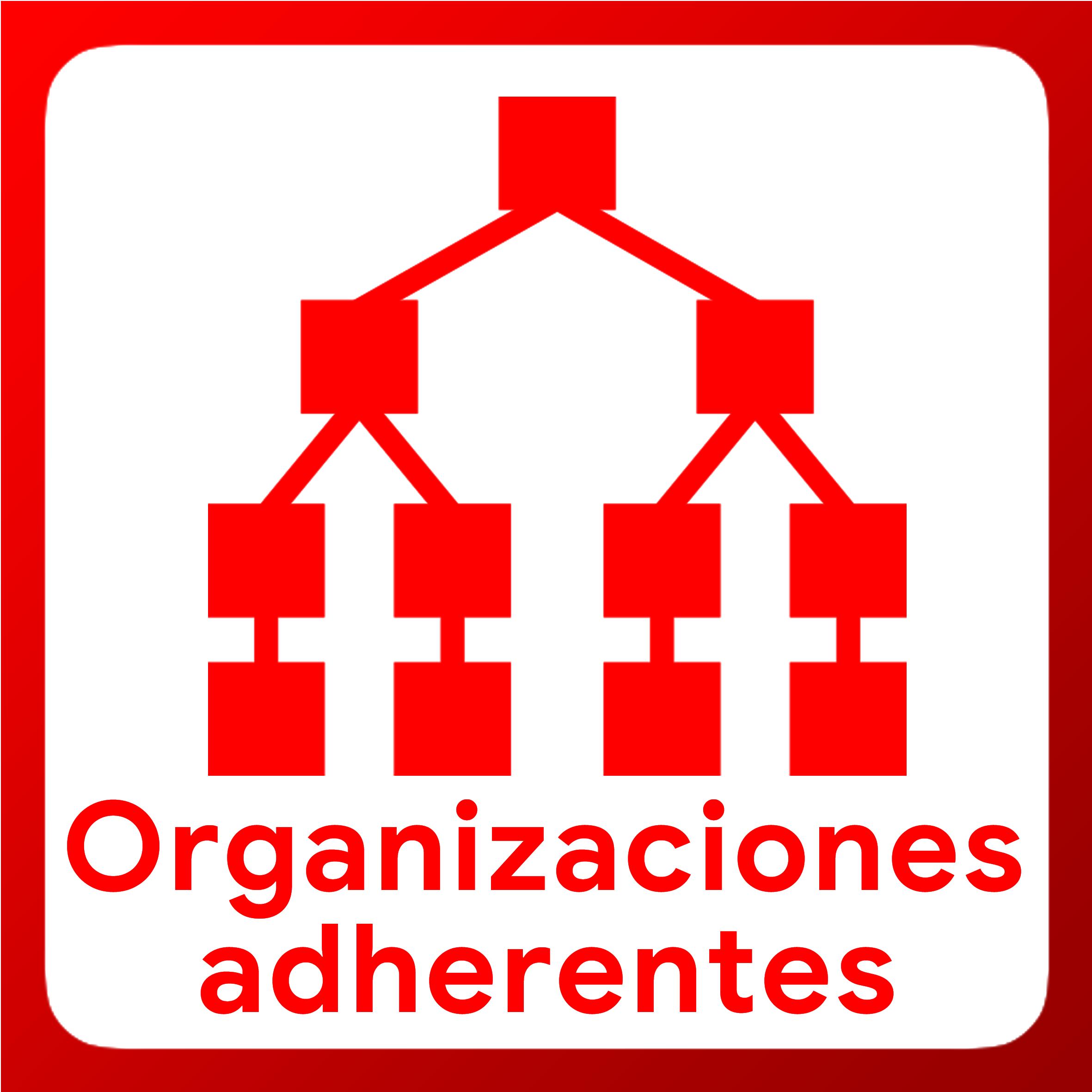 Boton activable de Organizaciones Adherentes