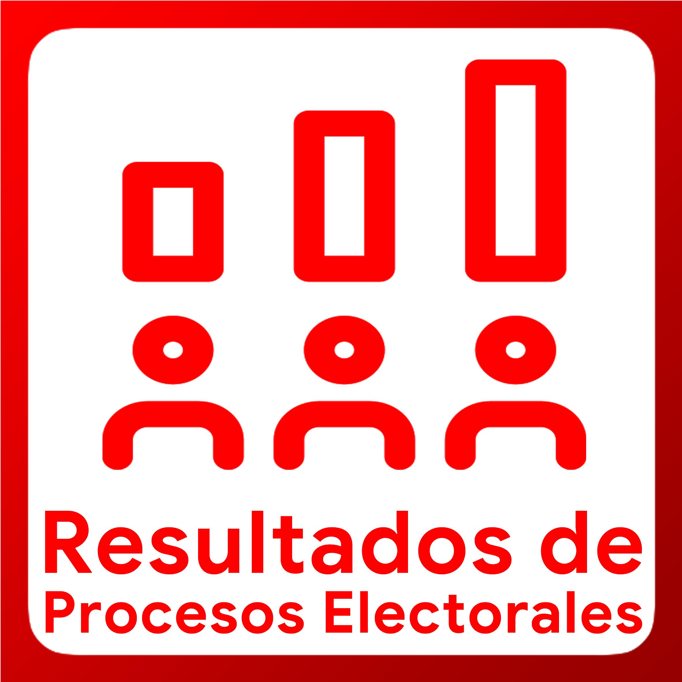 Boton activable de Resultados de Procesos Electorales